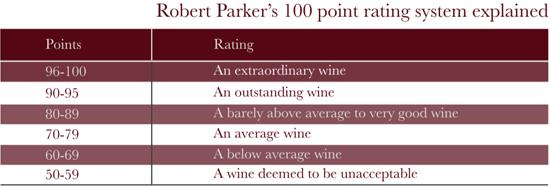 parker-scale